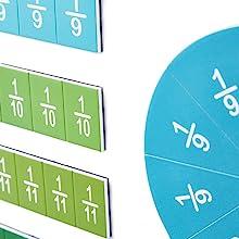 Fractions and decimals manipulatives
