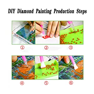 Production Steps