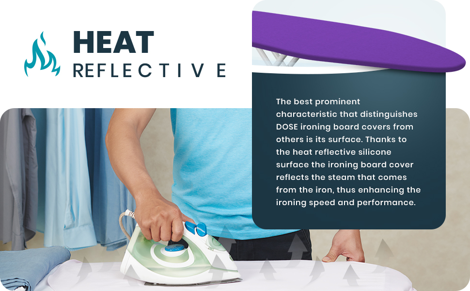 Heat Reflective Silicone Surface