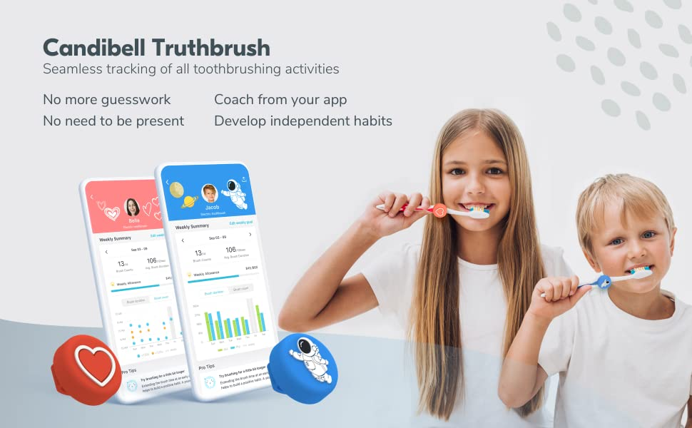 Candibell Truthbrush seamless tracking of toothbrushing activity