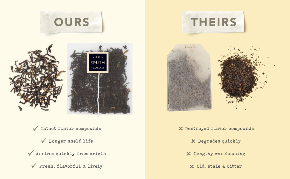 Smith Tea - Ours versus Theirs
