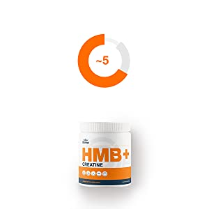 research shows you should supplement 5g+ of creatine daily