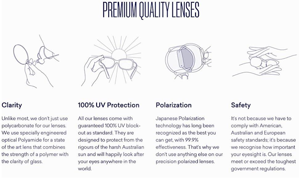 Sunglass Fix replacement lenses