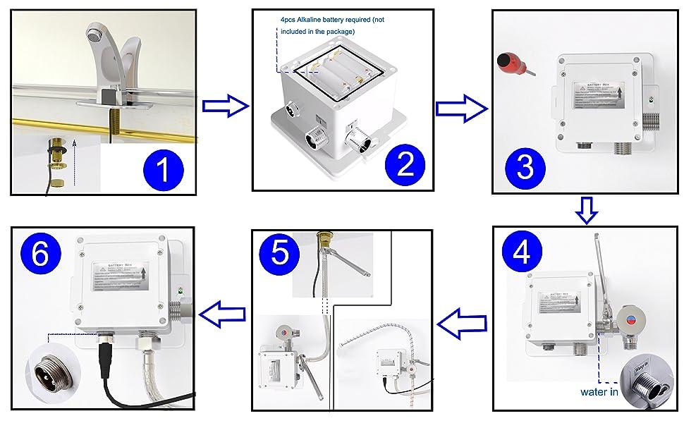 Faucet Installation Steps