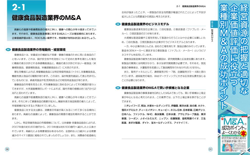 M&A ビジネス 経営 合併