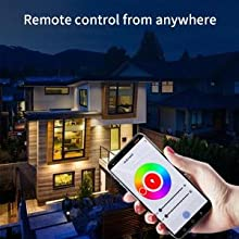 Remote Control from anywhere