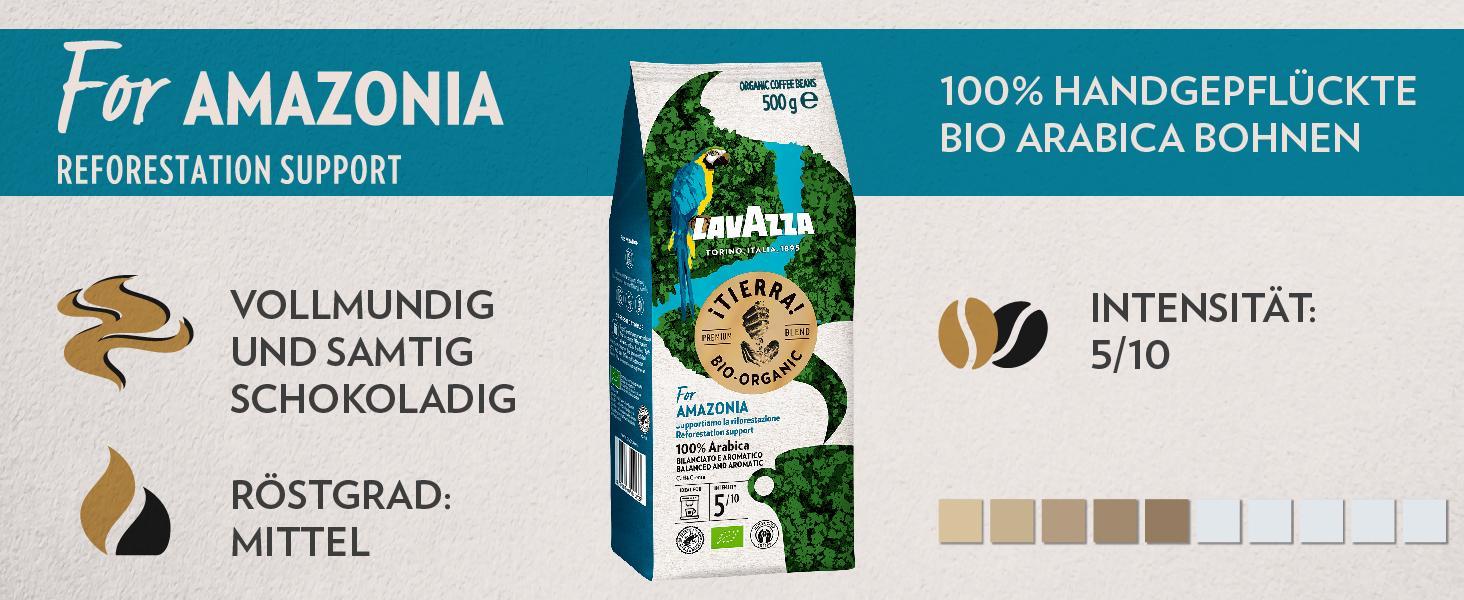 For Amazonia