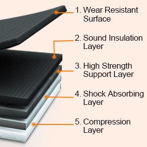 5-layer design