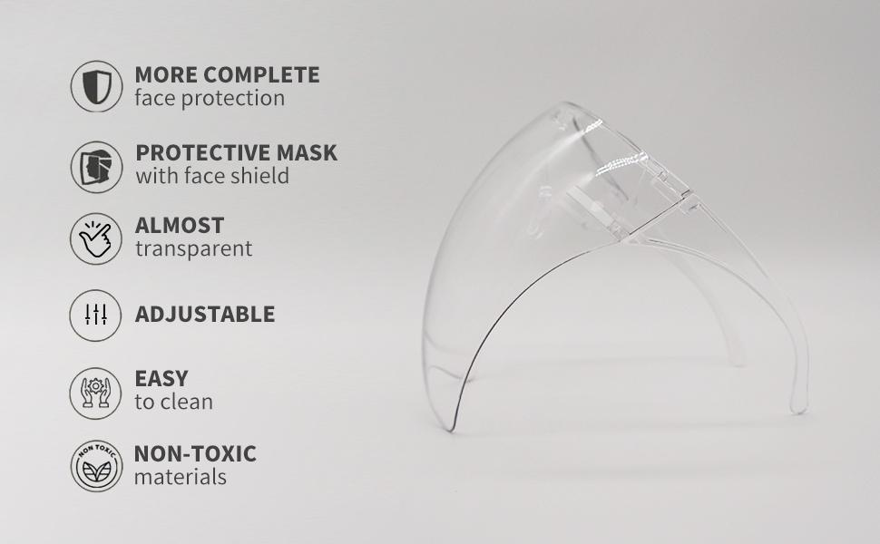 More complete face protection