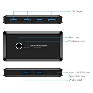 USB 3.0 switcher selector supports ultra-fast USB 3.0 data transfer
