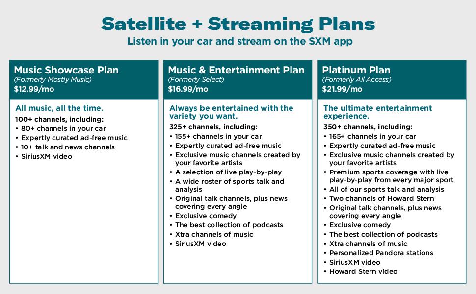 satellite streaming