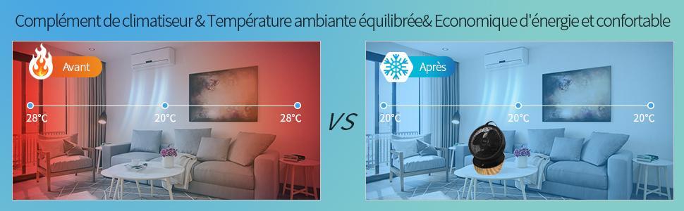 4UMOR ventilateur vous aide à équilibrer la température ambiante