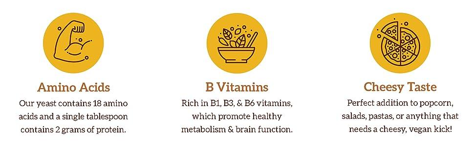 Amino acids, B Vitamins, Cheesy Taste