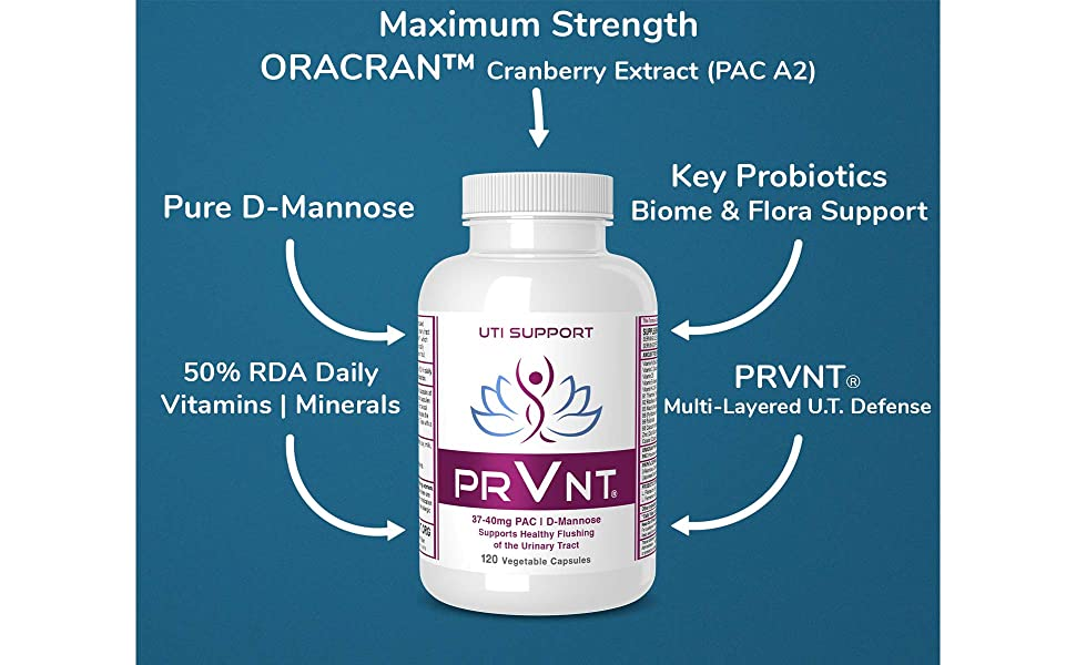 UTI Supplement, PRVNT, Cranberry Extract