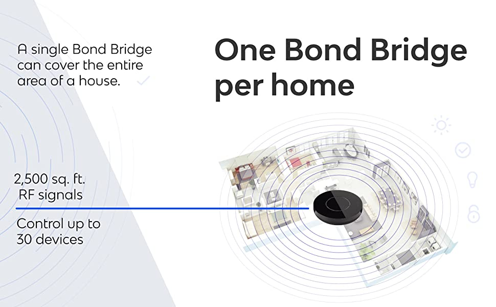 Bond Bridge. Only one device per home.