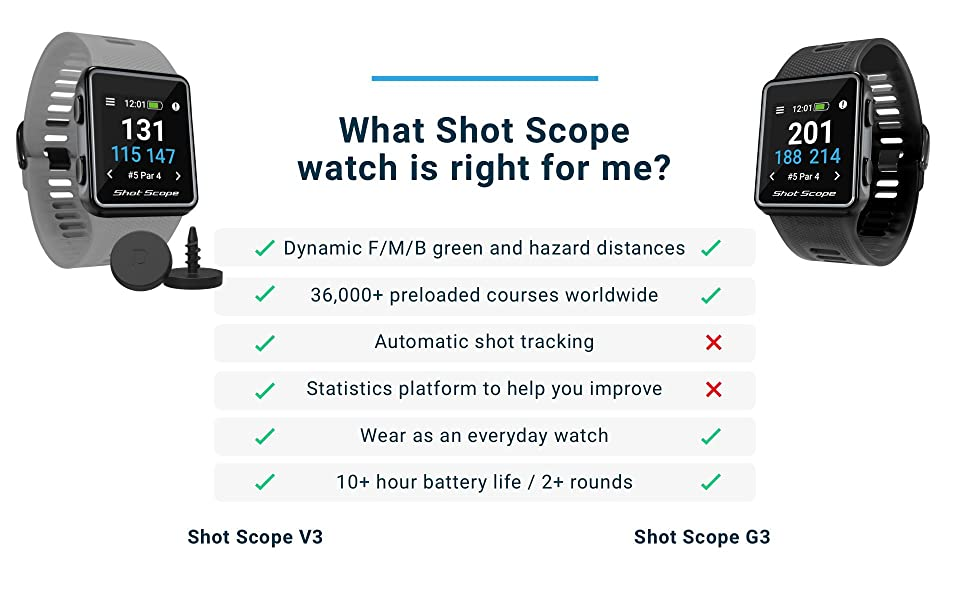 What Shot Scope product is right for me