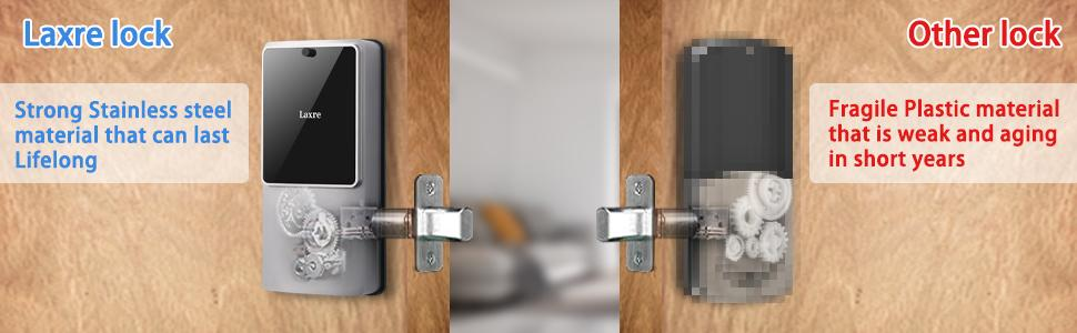The Compare Photos with other locks