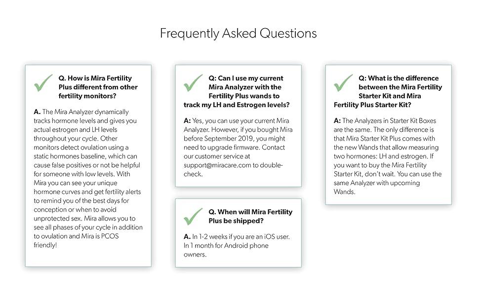 Mira Fertility Plus FAQs