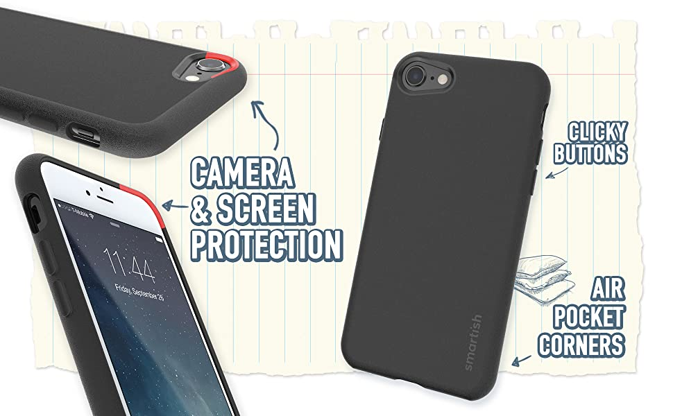 Camera and screen protection