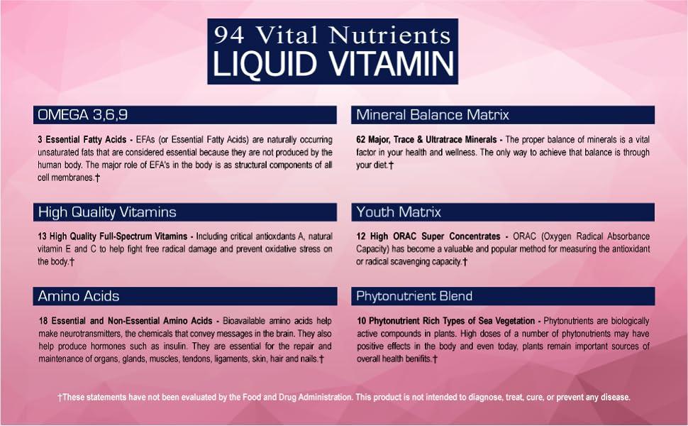 94 vital nutrients