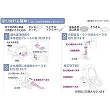 SCS-T160取付方法