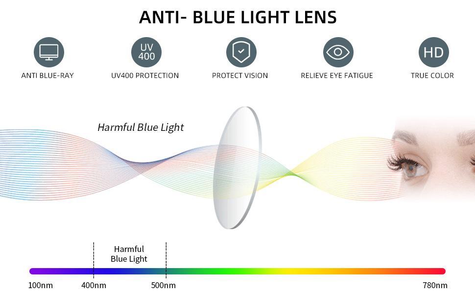 anti blue light lens 100%uv400