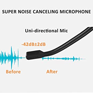 Noise cancelling microphone,noise cancellation, NC, headset with microphone mic mute phone call