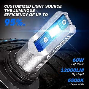 9005 led bulbs