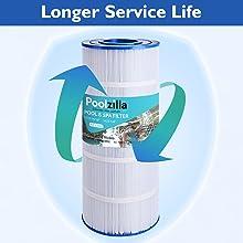 Longer Service Life