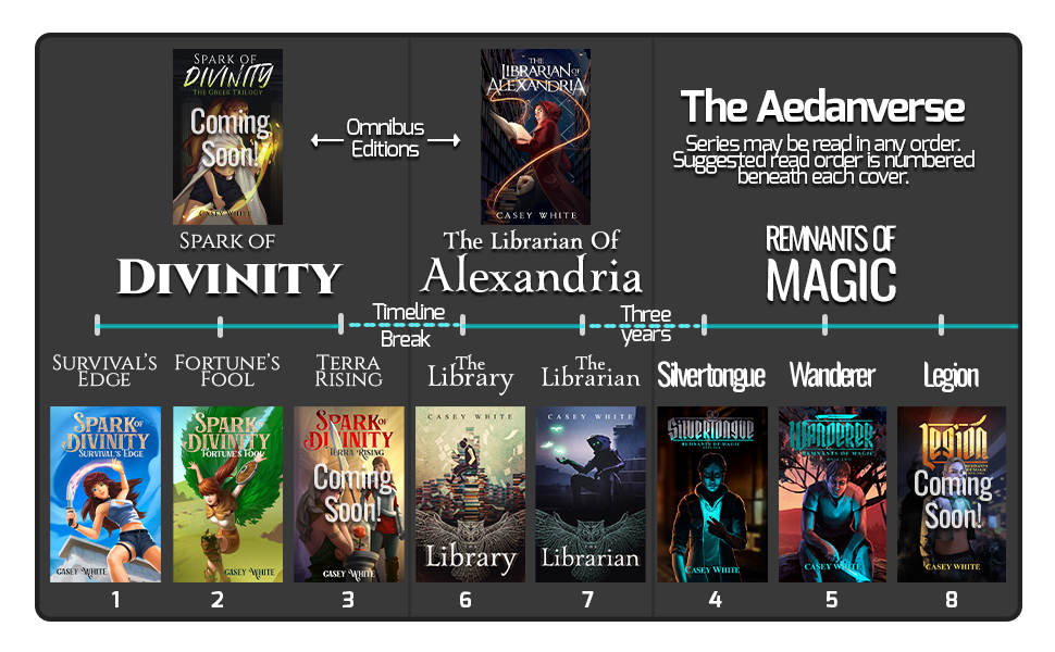 Aedan Verse Timeline - Spark of Divinity, The Librarian of Alexandria, Remnants of Magic