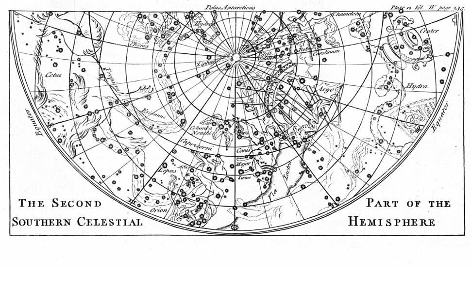 Decomposition Notebook Astrology