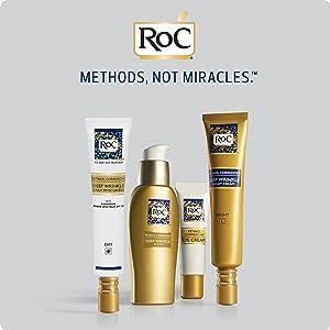 À propos de la marque de soin RoC