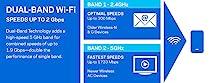 Dual-Band Wi-Fi