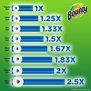Roll Size Comparison