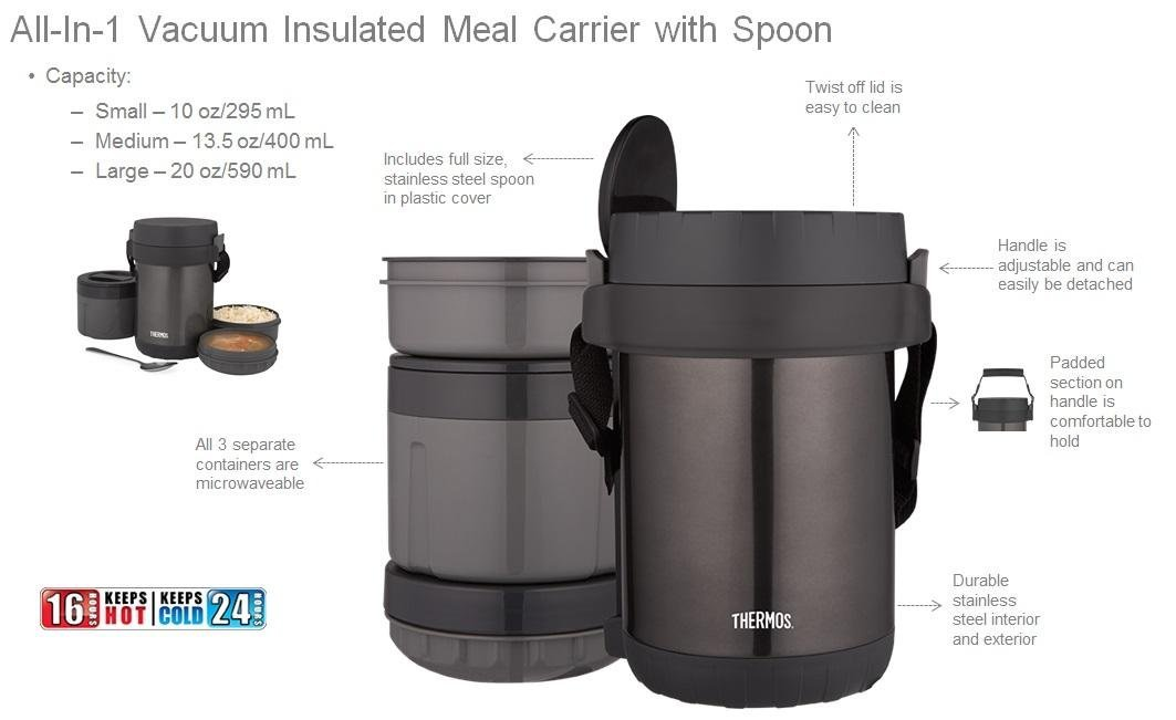 Amazon Com Thermos All In One Vacuum Insulated Stainless