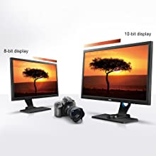 10-bit Display for Precise Color Reproduction