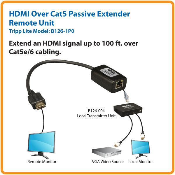 Hdmi Cat5 Wiring Diagram   Wiring Diagram