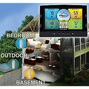 Amazon Com Acurite 02082m Home Temperature Amp Humidity