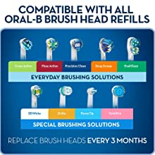 Replacement toothbrush heads for Oral-B electric toothbrushes