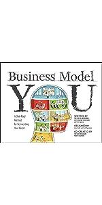 Business Model You, Osterwalder