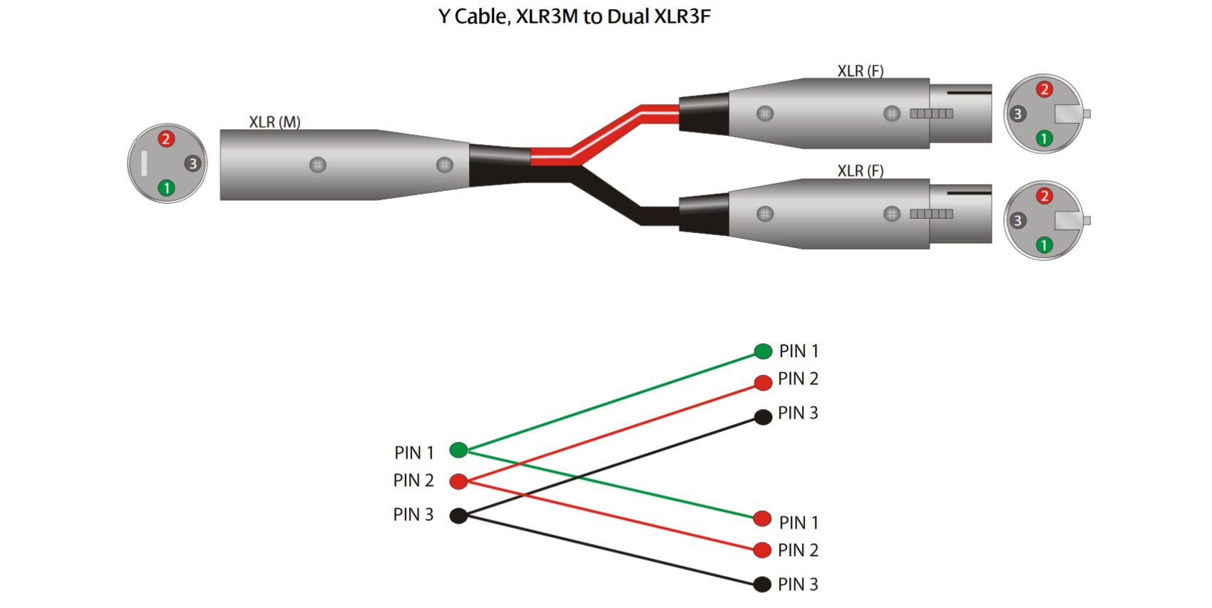 Wiring Xlr Y Cable - Library Of Wiring Diagram •