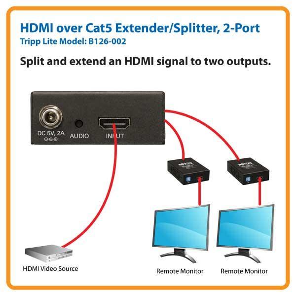 amazon com tripp lite 2 port hdmi over cat5 cat6 extender splitter rh amazon com