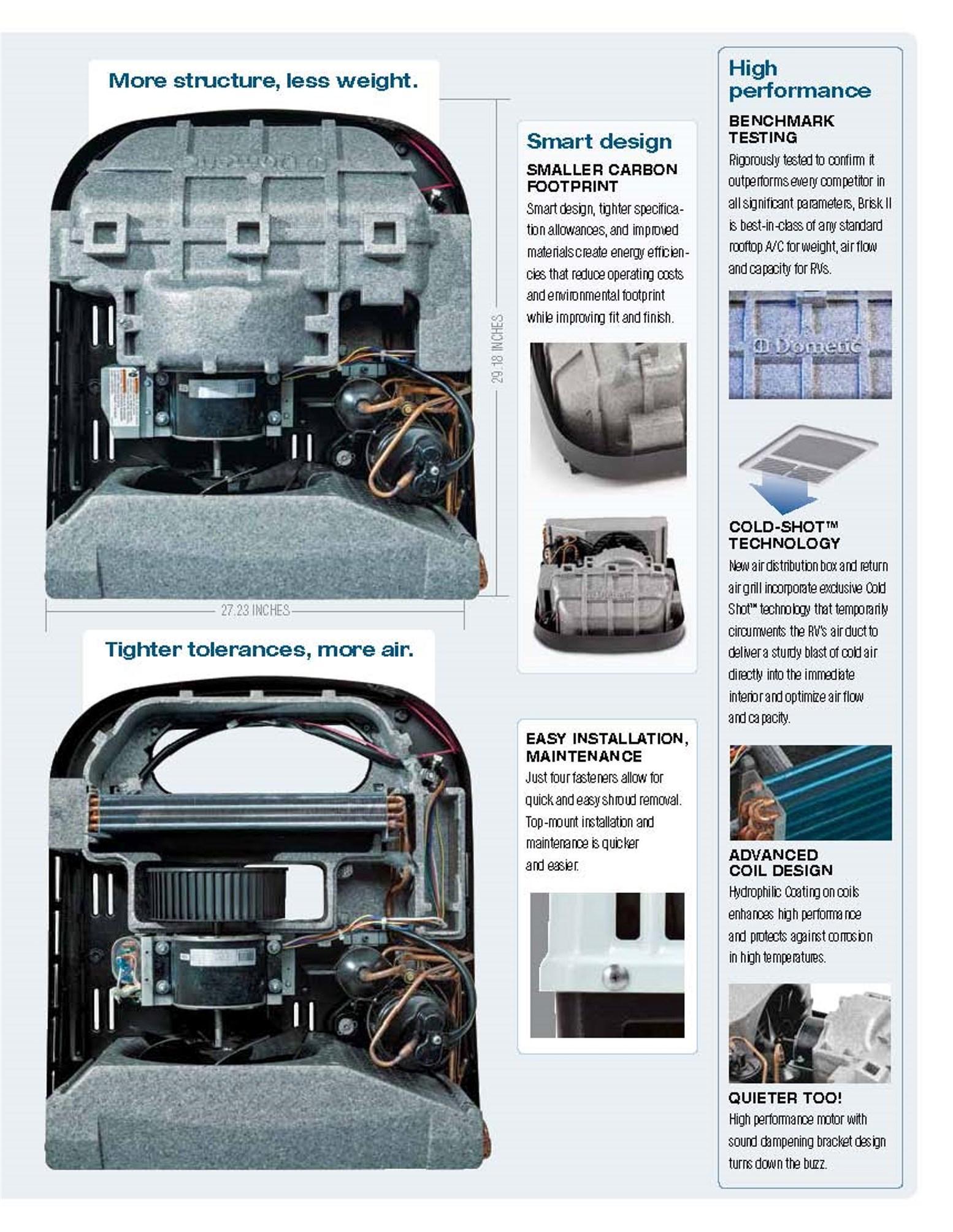 Dometic Polar White 15,000 BTU Conditioners B59516 XX1C0 Brisk Air Ii 15 0  Pw Upper Unit
