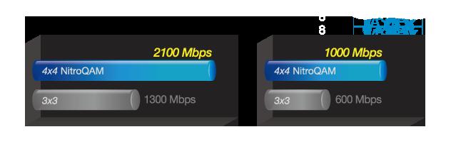 ASUS X751LK BROADCOM WLAN DRIVERS FOR MAC