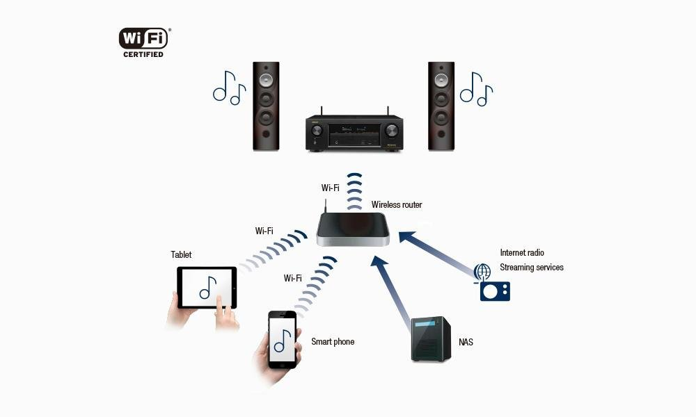 Pha 2a together with T9426637 Dell a425 likewise Cassette Tape moreover B01E69LWWA moreover Page 2. on pc volume amplifier