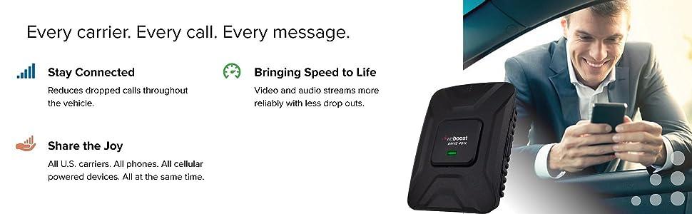weBoost Drive 4G-X Signal Booster Carrierr