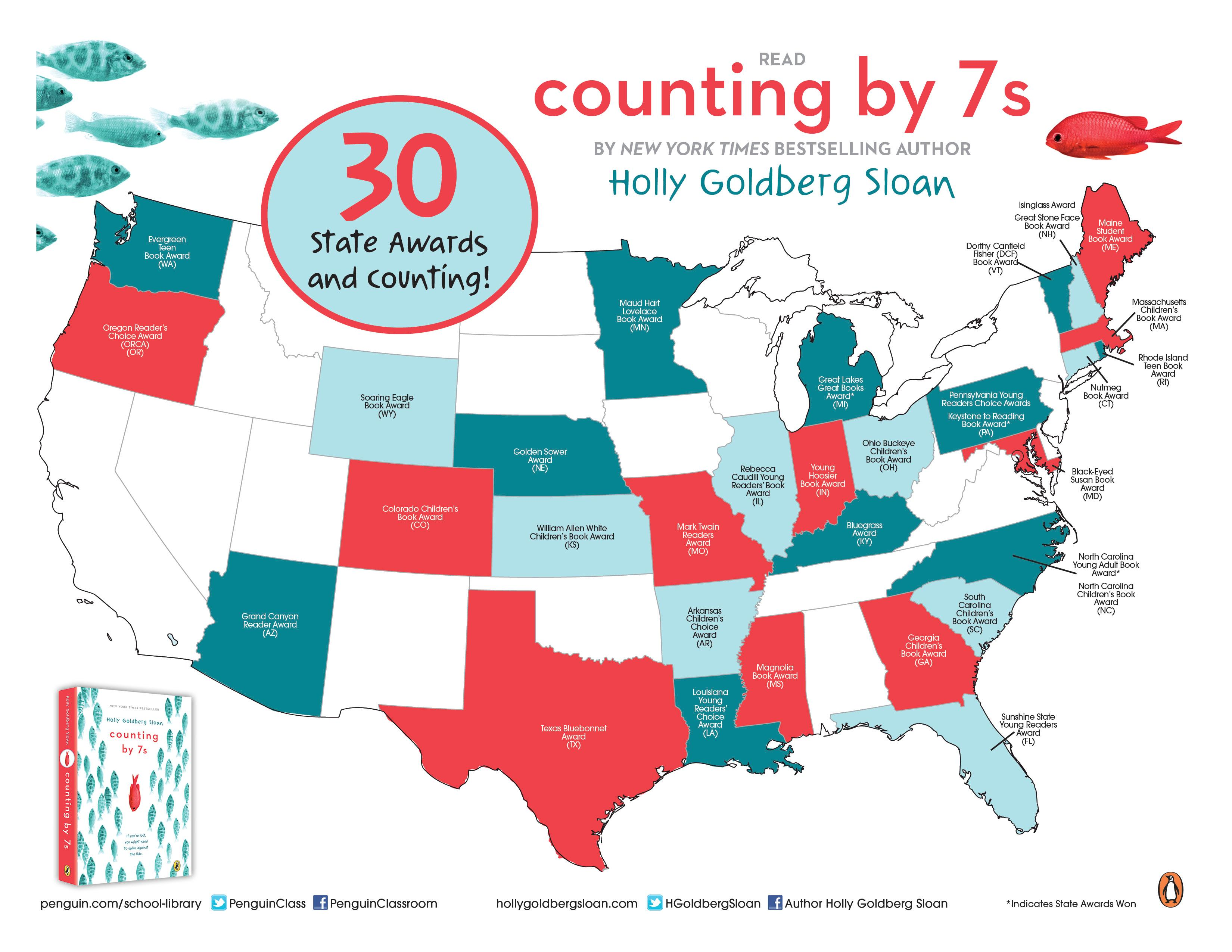counting by 7s holly goldberg sloan 9780142422861 amazon com books