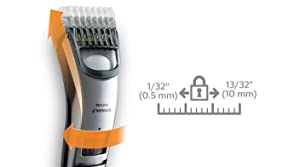 Philips Norelco beard trimmer, best beard trimmer, beard care, beard kit