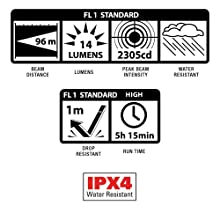 Performance, Water, Resistant, IPX4