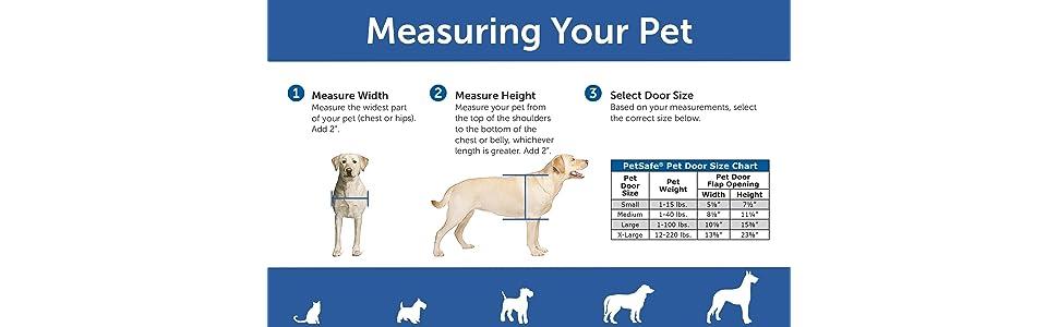 Amazon Com Petsafe Electronic Smartdoor Automatic Dog